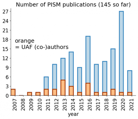 Documentation for PISM, the Parallel Ice Sheet Model : A
